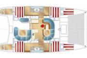 Segeln Süddalmatien Bootstyp